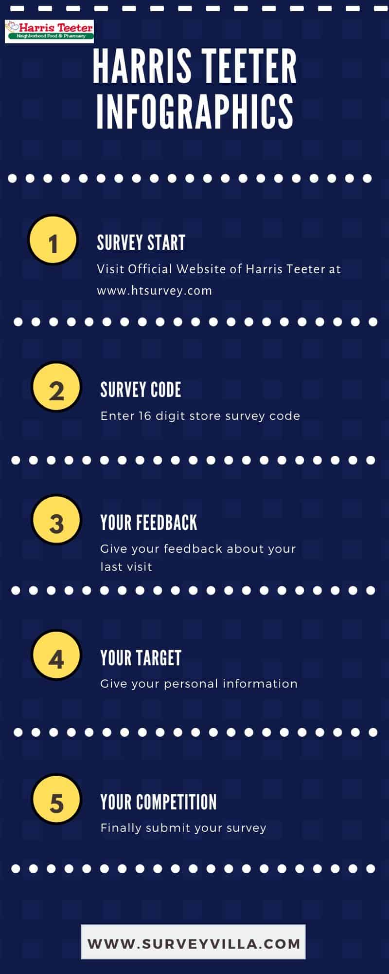 Harris Teeter Survey Quick Guide