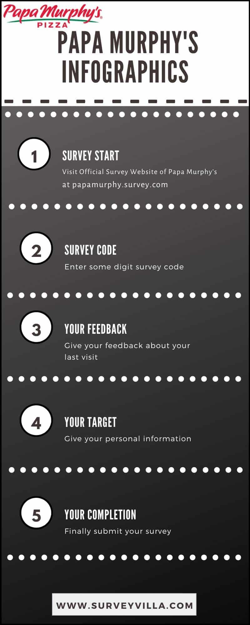 Papa feedback survey Quick guide